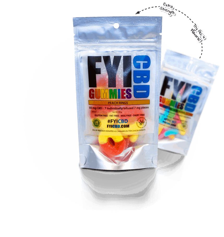 FYICBD - CBD Infused Gummy Candy & Tinctures